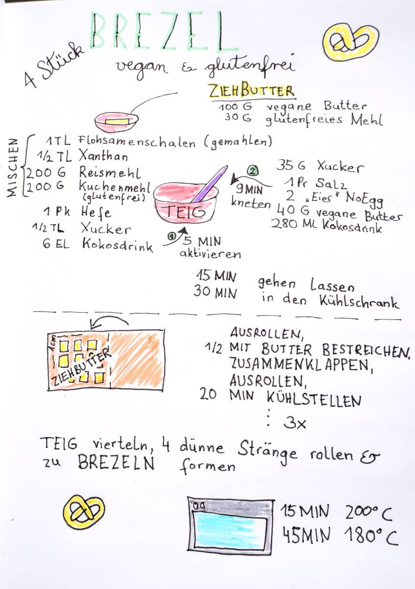Brezel zum Brezelsonntag oder Bretzelsonndeg glutenfrei und vegan backen Rezept Küche mit Herz Handlettering Lettering